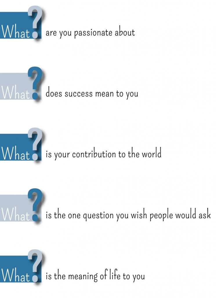 The Five Questions: Passion Success Contribution Meaning