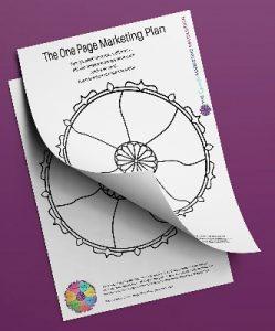 Sarah Santacroce One Page Marketing Plan